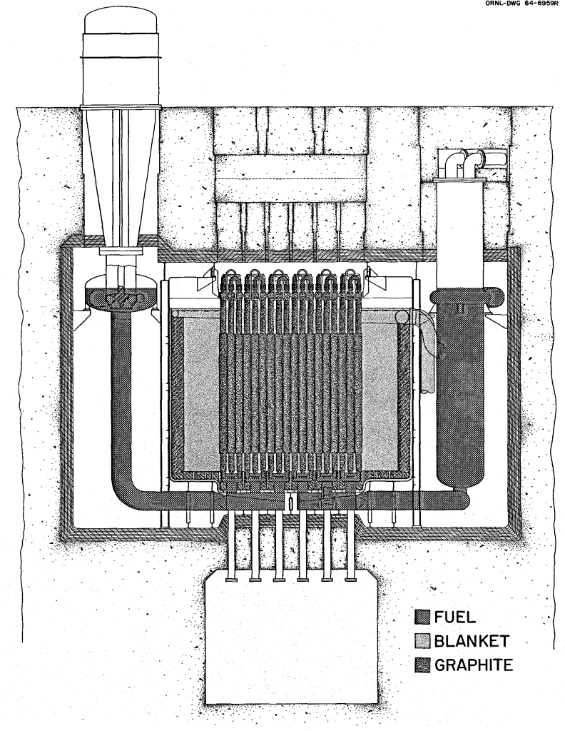 The reactor cell elevation view from ORNL-3708 for a molten-salt breeder reactor. From ORNL-3708, page 11.