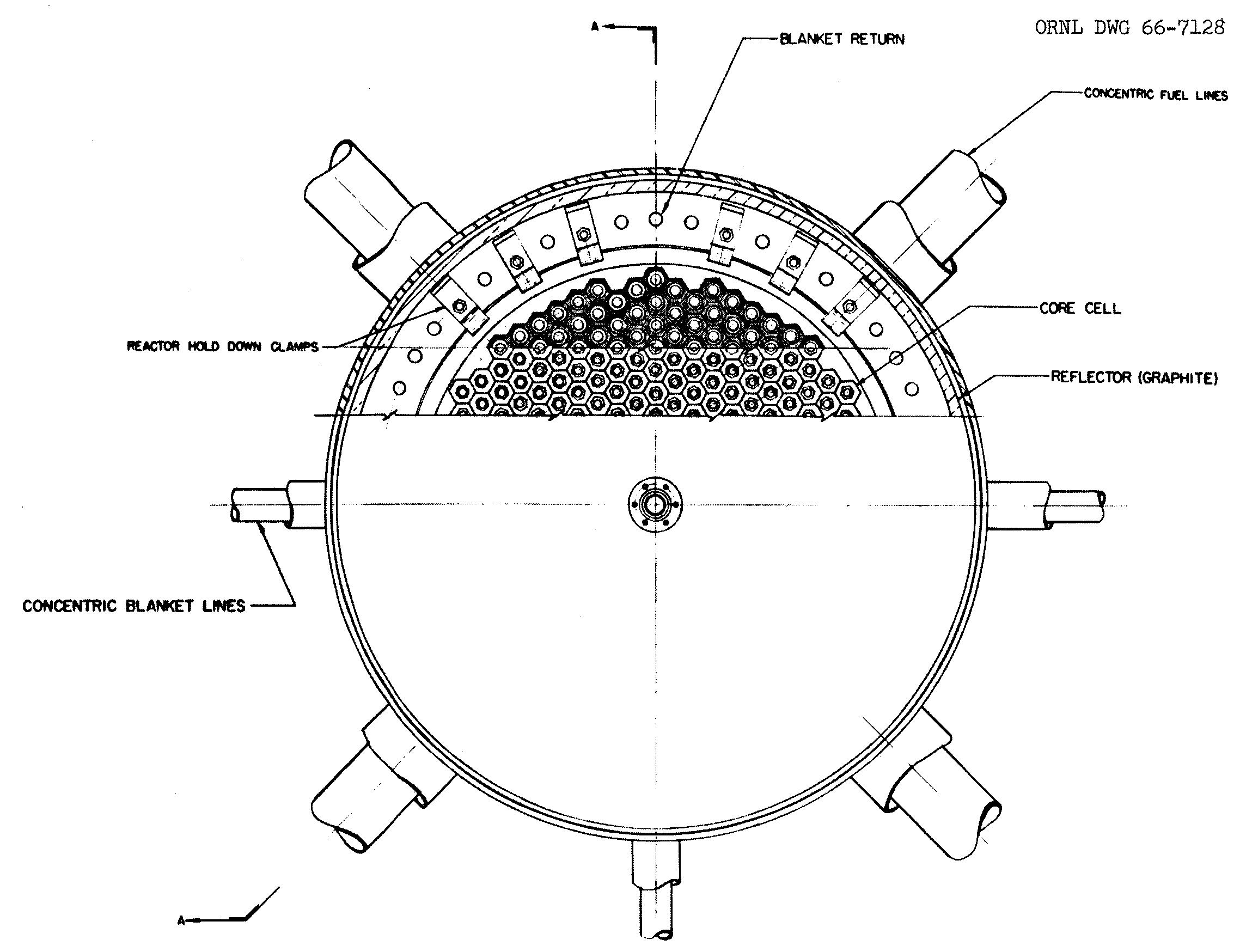 two fluid msbr core designs