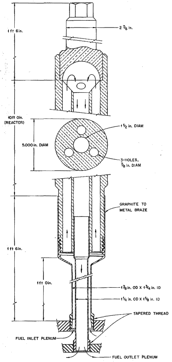 "A single graphite ""fuel cell"" from ORNL-4119 for a molten-salt breeder reactor. Fuel salt flowed upward from the entrance plenum through three channels at 120-degree angles to one another, then downward through the central channel to the exit plenum. From ORNL-4119, page 184."