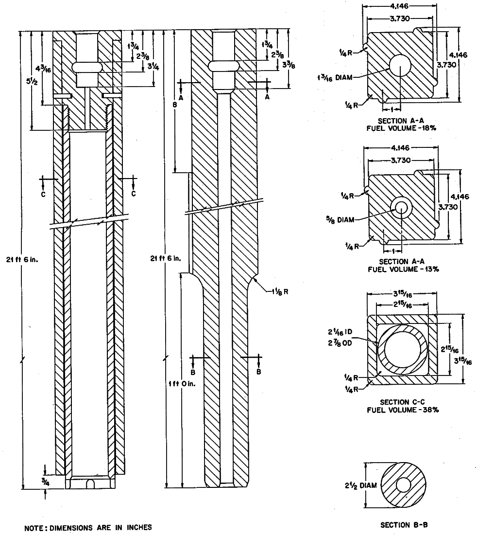 Graphite prismatic structures from ORNL-4254 for a molten-salt breeder reactor. Fuel salt flowed upward from the base of the structure, through the central channel as well as along the exterior of the prism. From ORNL-4254, page 62.